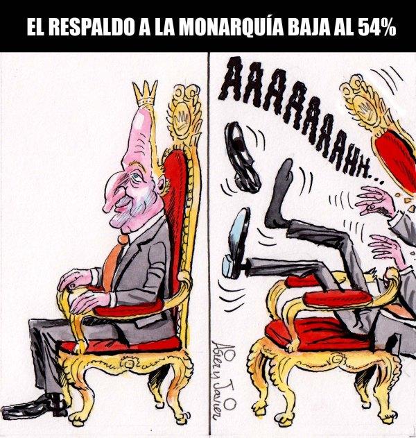 Monarquía, España, Juan Carlos, Borbón, Respaldo, Encuestas