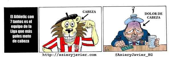 El Athletic saca la cabeza frente a un Levante que se adelantó en San Mamés. Humor Gráfico, Fútbol.