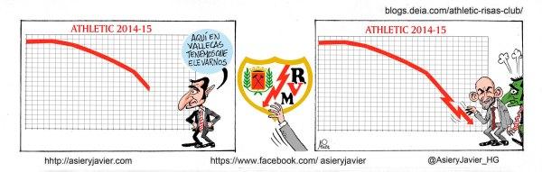 El Rayo de Paco Jémez ahonda la depresión del Athletic de Valverde