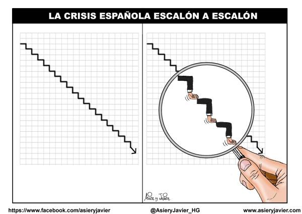 Así son los escalones de la crisis económica en España